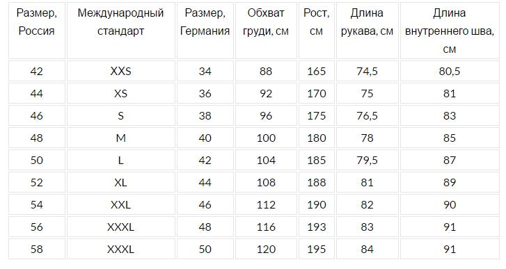 26f76a321540ed Таблиця співвідношення російських/українських і німецьких жіночих розмірів  (фото)