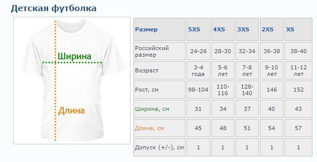 7a1fe2bb0963 Разновидности футболок и их размерные сетки - FatLine