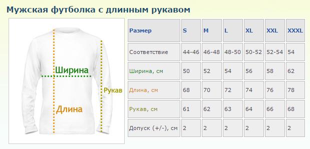 89233d0cfaf606 Різновиди футболок і їх розмірні сітки - FatLine