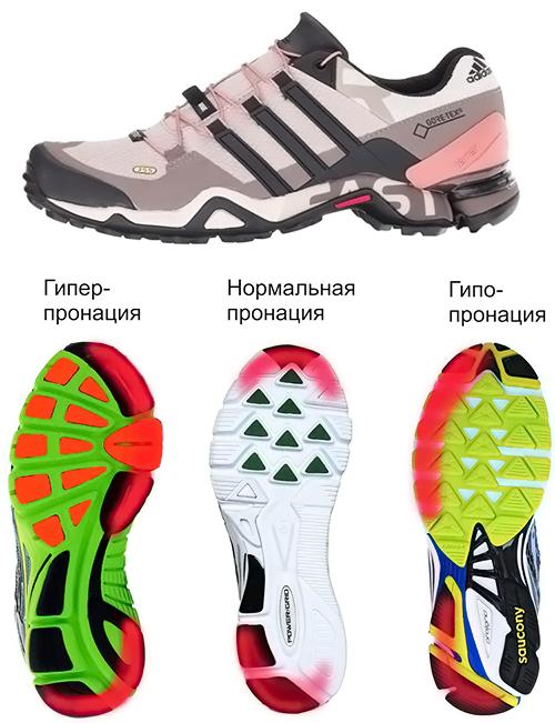 5b122ec853eb87 Як правильно одягнутися на пробіжку навесні? - FatLine