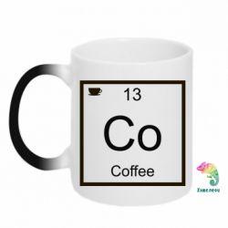 Кружка-хамелеон Co coffee